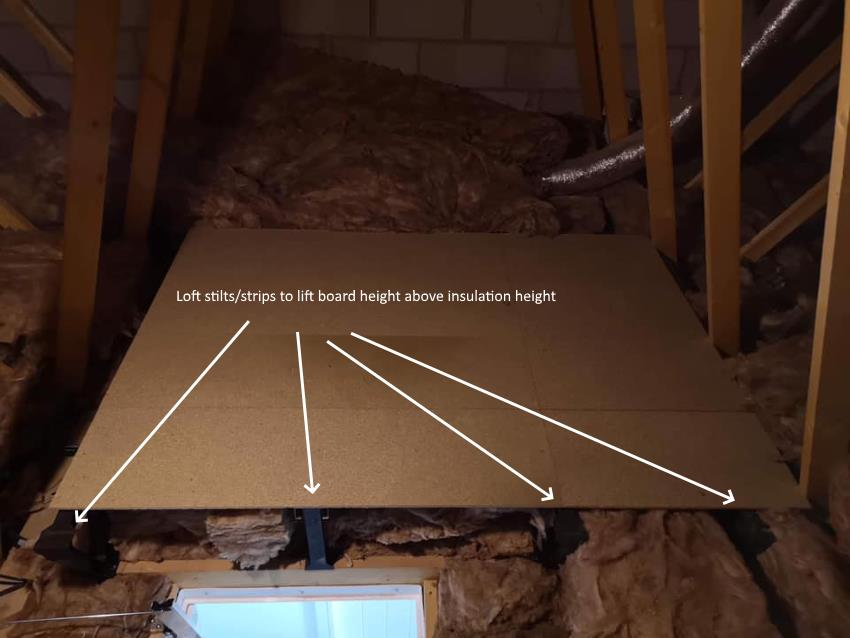A photo of a loft with lots of insulation, meaning that the loft boards need to sit on-top of raised stilts/strips (which fit to the roof joists).